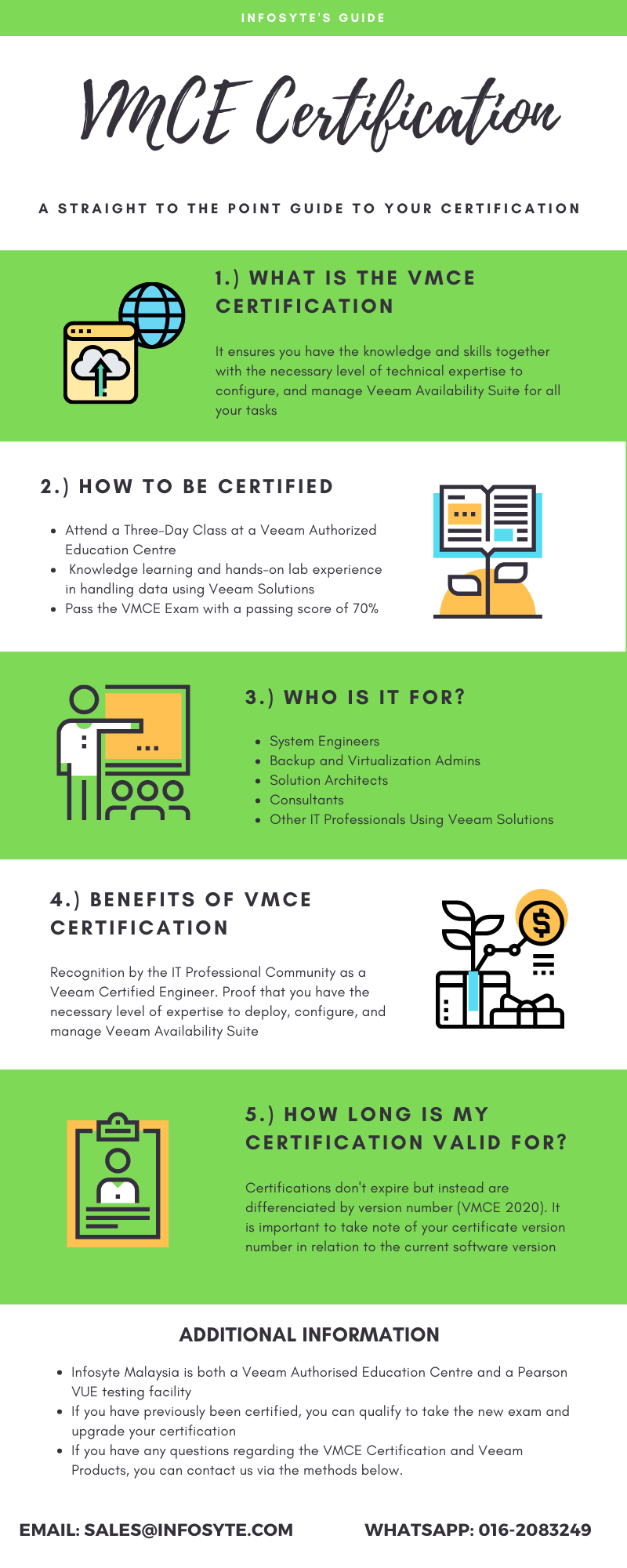VMCE_Certification