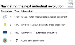 4th_revolution